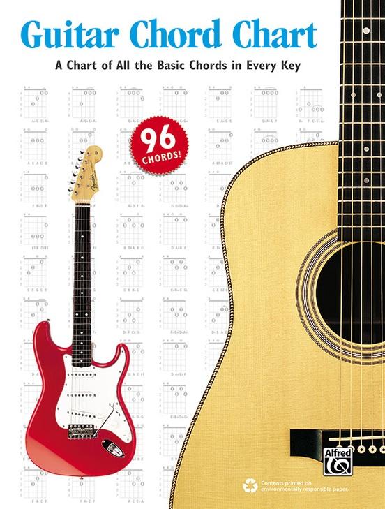 Guitar Chord Chart Guitar Chart