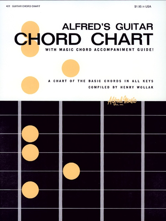 Magic Chord Accompaniment Guide Guitar - Open Source User Manual •