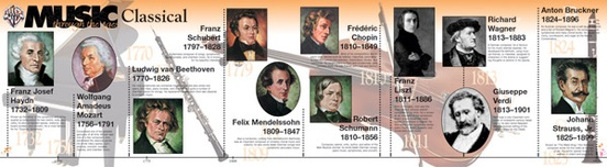 Music Through the Ages: A Music History Timeline Room Border