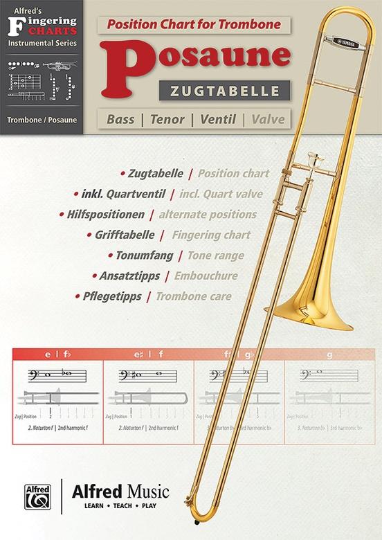 Zugtabelle Fur Posaune Position Charts For Trombone