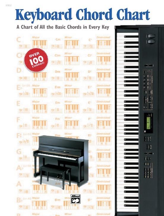Keyboard Chord Chart Keyboardpiano Chart