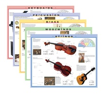 Instrument Family Posters and Outline Sheets
