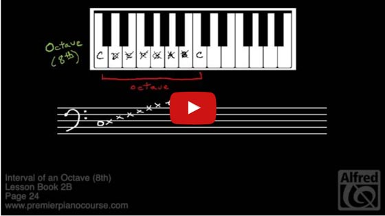 Premier Piano Course Resources