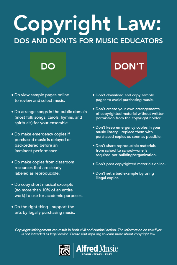 Copyright Law Infographic