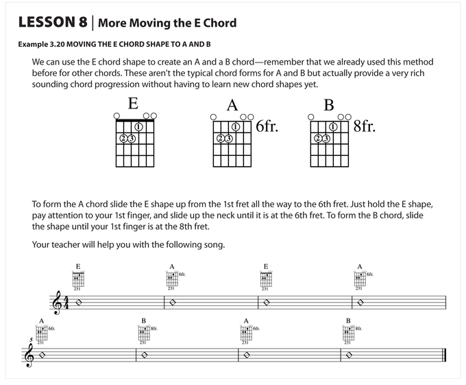 Guitar In The Elementary Classroom Chord Creation For Kids