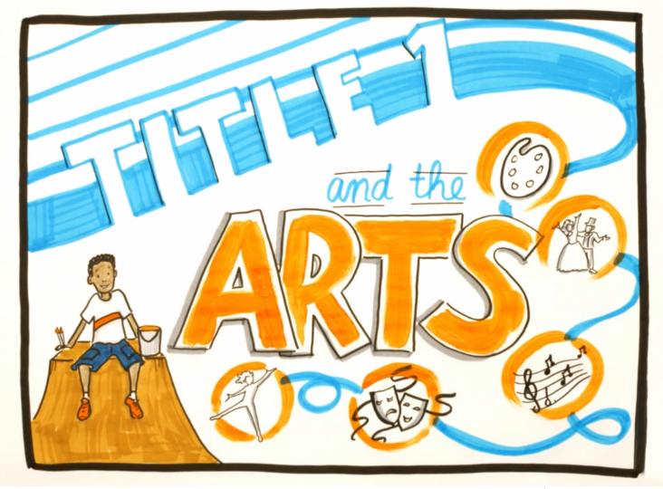Title 1 Arts